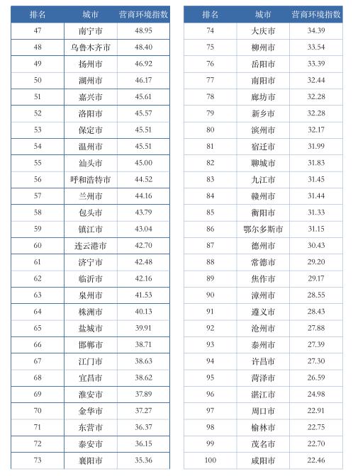 北京经济总量的分析_北京经济管理职业学院