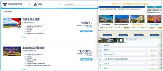 上海迪士尼与东京迪士尼酒店房型丰富性对比