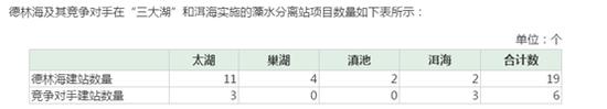 http://www.reviewcode.cn/wulianwang/52186.html