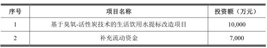 http://www.hjw123.com/huanbaochanye/27998.html