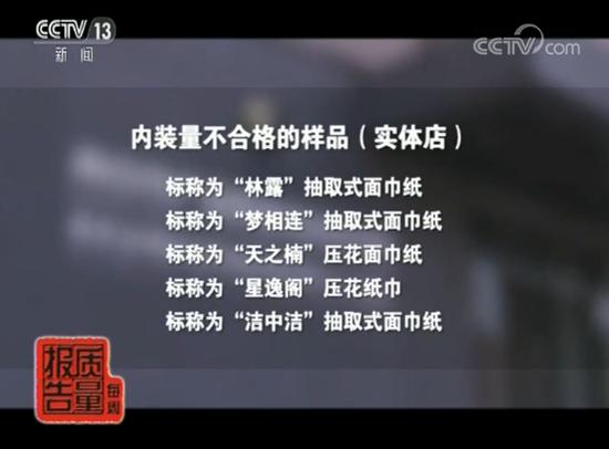 http://www.xqweigou.com/dianshangrenwu/38273.html