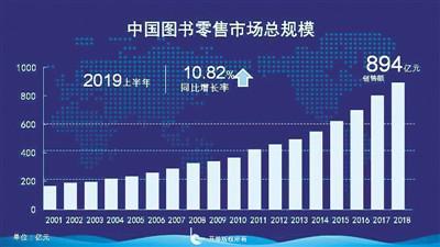 http://www.xqweigou.com/dianshanglingshou/39483.html