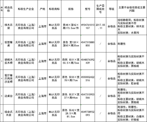 http://www.abovemls.com/shehui/704524.html