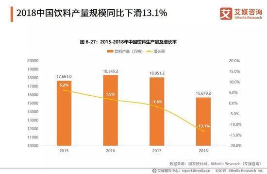 2019年快消品的排行榜_会员动态 会员服务 中国电子商会