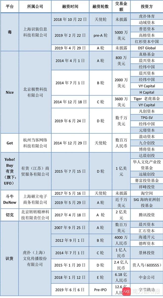 """AJ等二手潮鞋鉴定交易平台投诉不断、身陷""""假鞋门"""""""