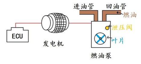 http://www.carsdodo.com/zonghexinwen/166404.html