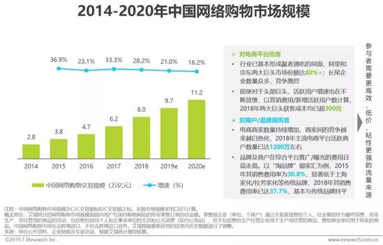 http://www.shangoudaohang.com/wuliu/224974.html