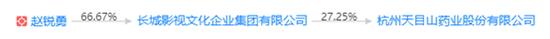 http://www.ysj98.com/yishu/1676430.html