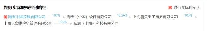 http://www.ysj98.com/caijing/1749035.html