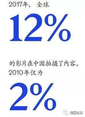"""2019年中国消费占gdp多少_2019年""""三新""""经济增加值占GDP比重达16.3%"""