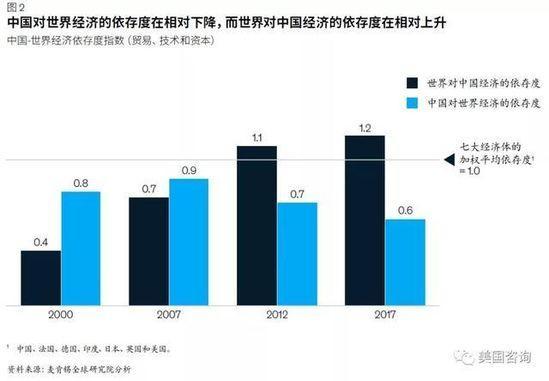 中国经济占全球总量2018_经济总量全球第二图片