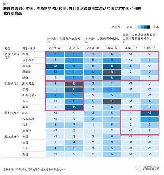 中国2018经济体总量_2015中国年经济总量
