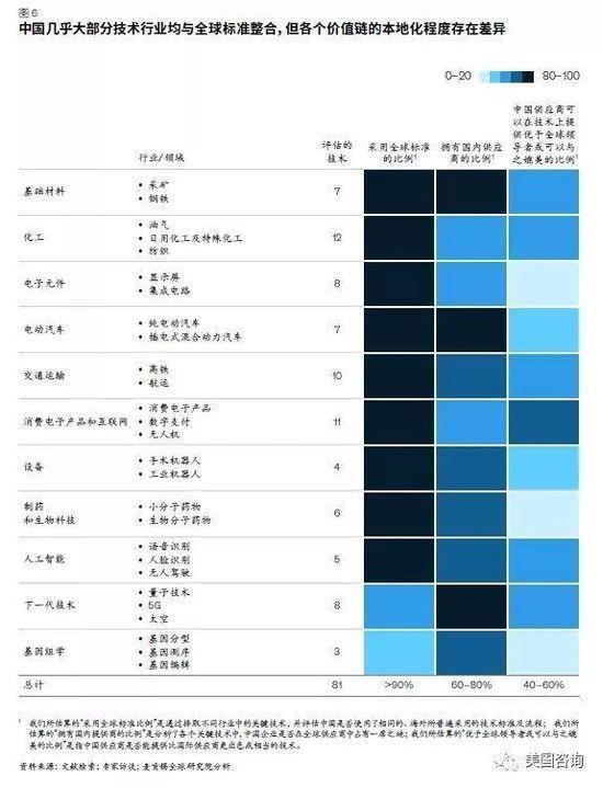 外企占中国gdp多少_我国前500强企业有多重要?营收总额占GDP的51%,利润占4.2%