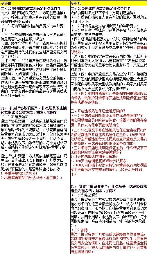 http://www.shangoudaohang.com/kuaixun/284204.html