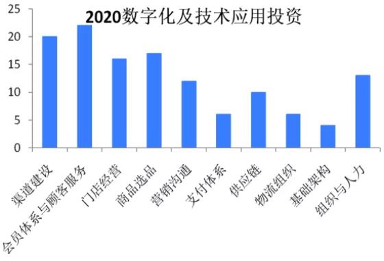2019中国时尚零售企业百强榜:护肤美妆类增长强劲