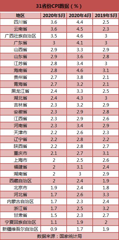 (制图:中国网财经)