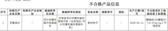 来源:河南省市场监督管理局